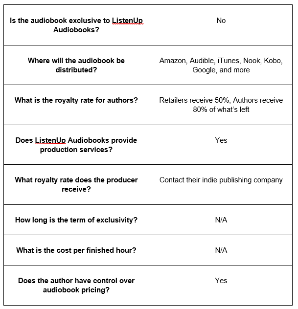 audiobook publisher ListenUp table